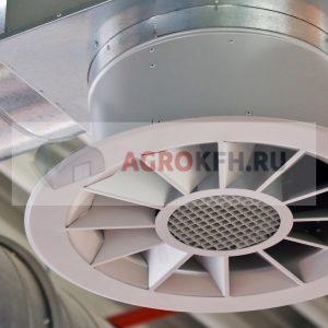 Вытяжные вентиляторы для производственных помещений
